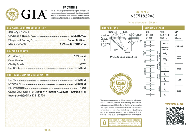 米国宝石学会:GIA